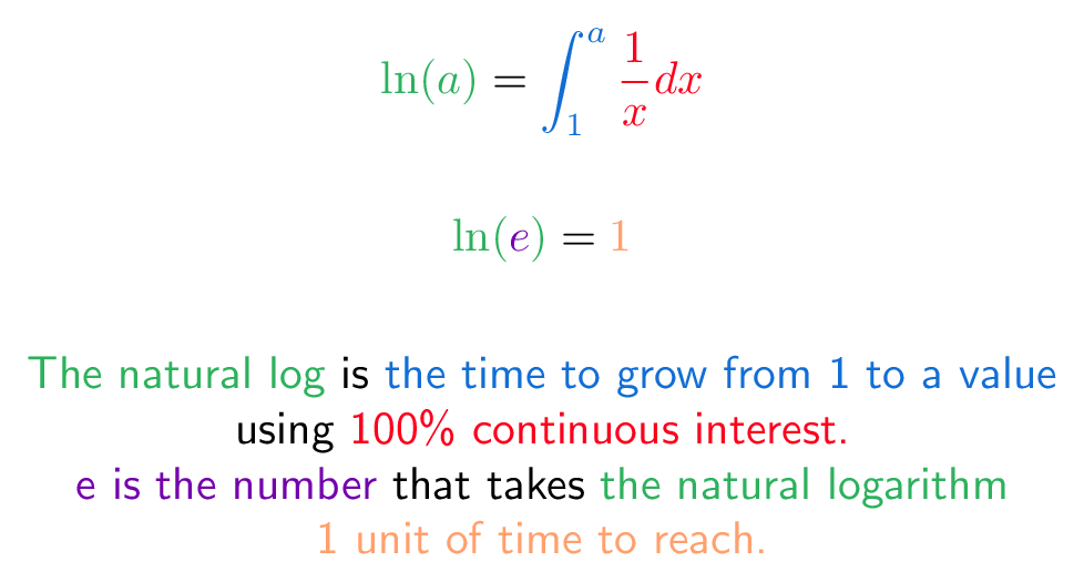 natural log colorized equation definition