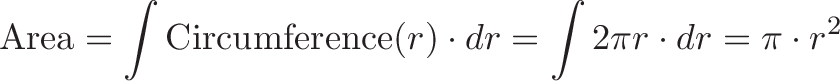 \displaystyle{\text{Area} = \int \text{Circumference}(r) \cdot dr = \int 2 \pi r \cdot dr = \pi \cdot r^2}