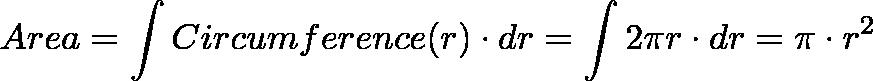 \displaystyle{Area = \int Circumference(r) \cdot dr = \int 2 \pi r \cdot dr = \pi \cdot r^2}