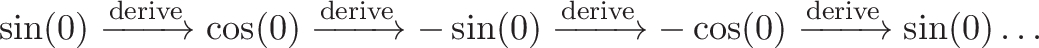 \displaystyle{\sin(0) \xrightarrow{\text{derive}} \cos(0) \xrightarrow{\text{derive}} -\sin(0) \xrightarrow{\text{derive}} -\cos(0) \xrightarrow{\text{derive}} \sin(0) \dots}