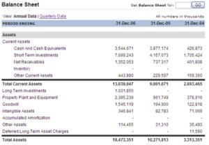 Understanding Accounting Basics (ALOE and Balance Sheets)