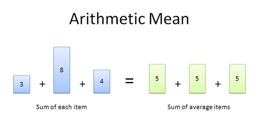 arithmetic_mean