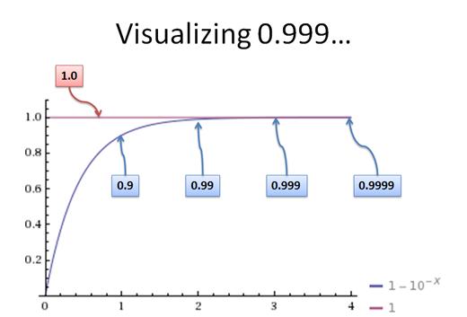 visualizing_0.999