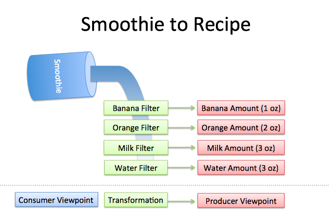 smoothie-to-recipe-20121030-223058