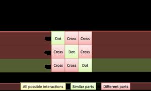 Vector Calculus: Understanding the Cross Product