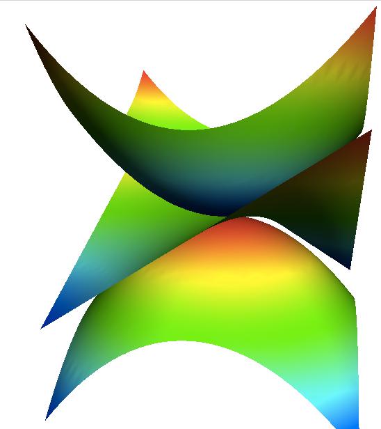 Different Interpretations for the Number Zero – BetterExplained