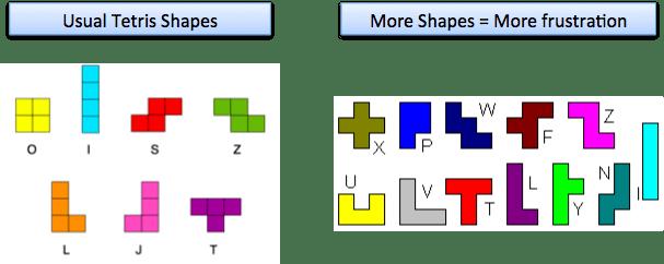 new tetris shapes