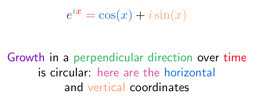 Colorized Math Equations