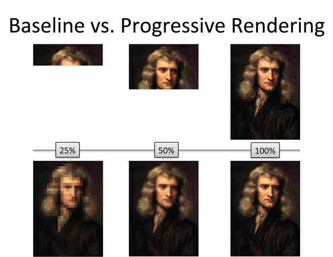 https://betterexplained.com/wp-content/uploads/calculus/baseline_vs_progressive