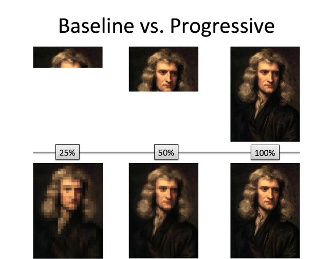 baseline vs progressive