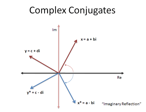 complex numbers from a to z Titu andreescu complex numbers from a to z download - trove: find and get australian resources books, images, historic newspapers, maps, archives and more 3 oct learn how complex numbers may be used to.