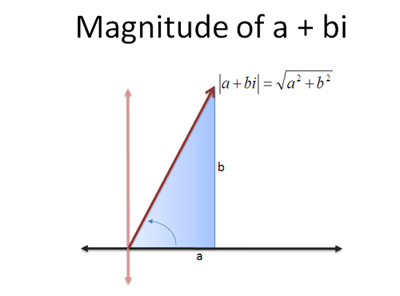 complex numbers from a to z 12 complex numbers: geometry instead of thinking of a complex number z as a+ bi, we can identify it with the point (ab) 2r2from this point of view, there is no di erence.