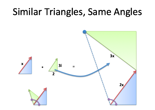 complex number multiplication similar triangles