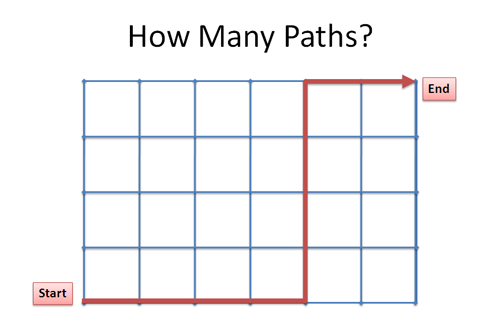 number of paths in grid