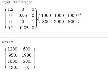 matrix stock computation