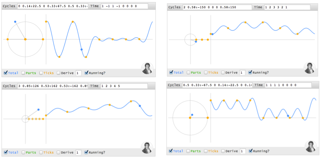 An Interactive Guide To The Fourier Transform Betterexplained