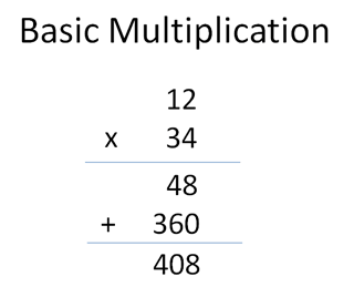 ... To Understand Combinations Using Multiplication – BetterExplained