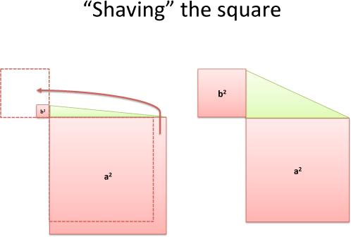 Shaving the Square