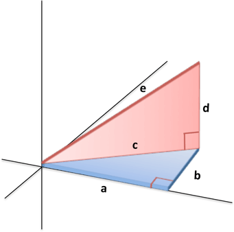 3d pythagorean theorem distance