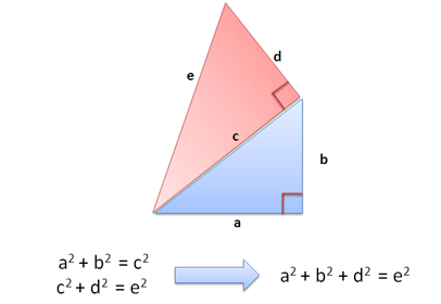 chained pythagorean theorem