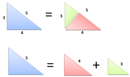 pythagorean proof visual area
