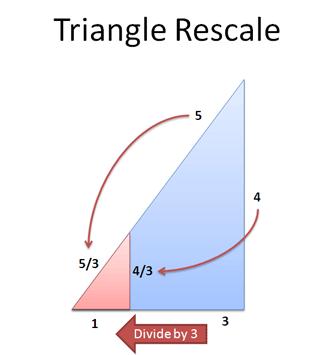 Triangle rescale