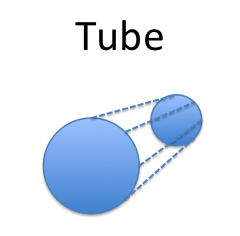 scaled objects tube