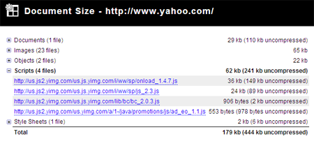 Размер Yahoo